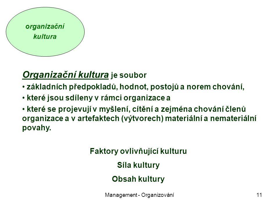 Faktory ovlivňující kulturu