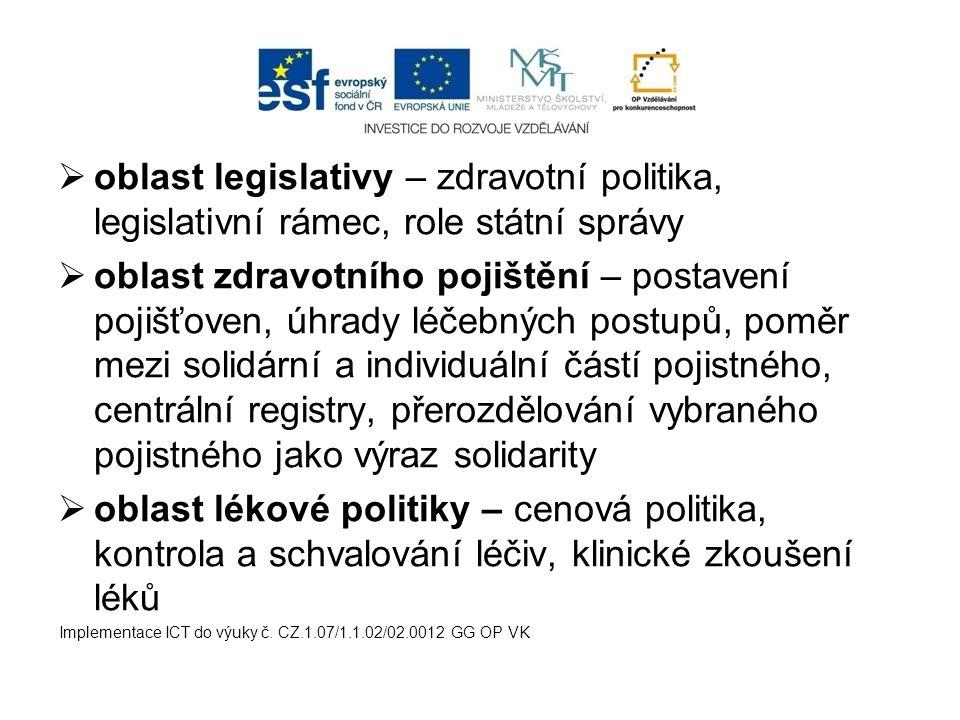 oblast legislativy – zdravotní politika, legislativní rámec, role státní správy