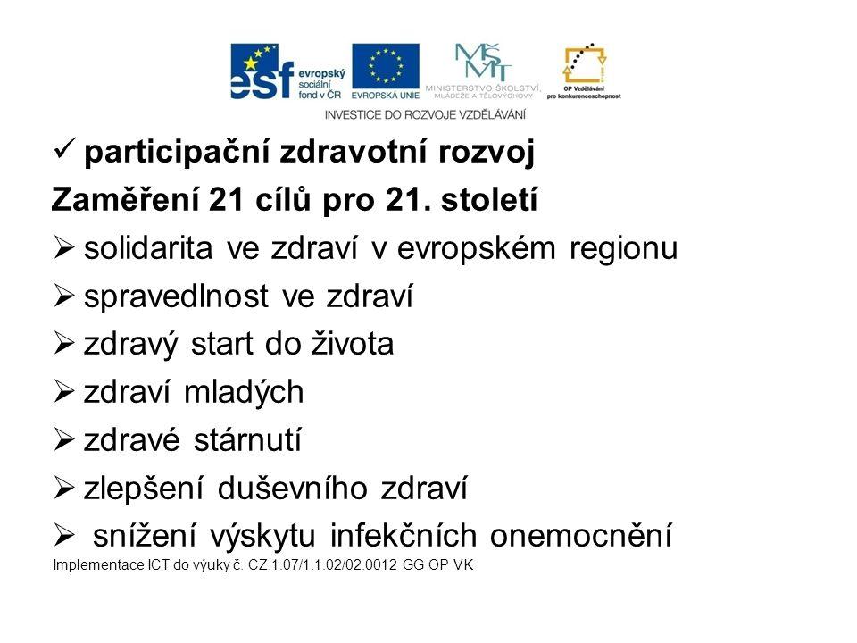 participační zdravotní rozvoj Zaměření 21 cílů pro 21. století