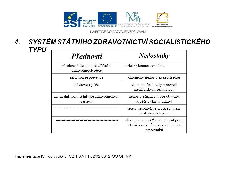 SYSTÉM STÁTNÍHO ZDRAVOTNICTVÍ SOCIALISTICKÉHO TYPU