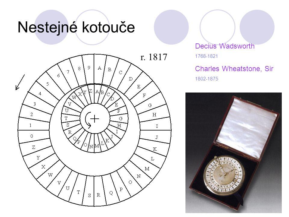 Nestejné kotouče r. 1817 Decius Wadsworth Charles Wheatstone, Sir