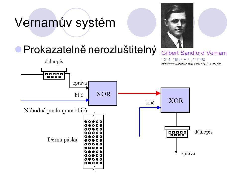 Vernamův systém Prokazatelně nerozluštitelný XOR XOR