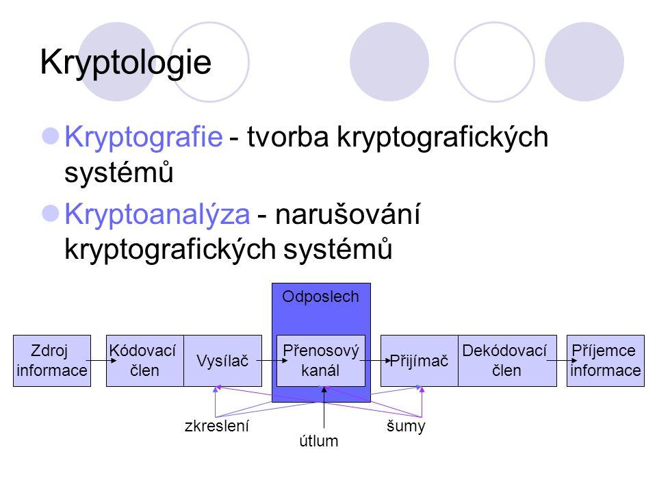 Kryptologie Kryptografie - tvorba kryptografických systémů