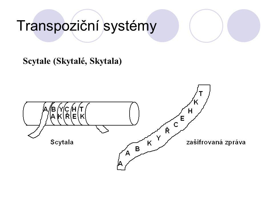Transpoziční systémy Scytale (Skytalé, Skytala)