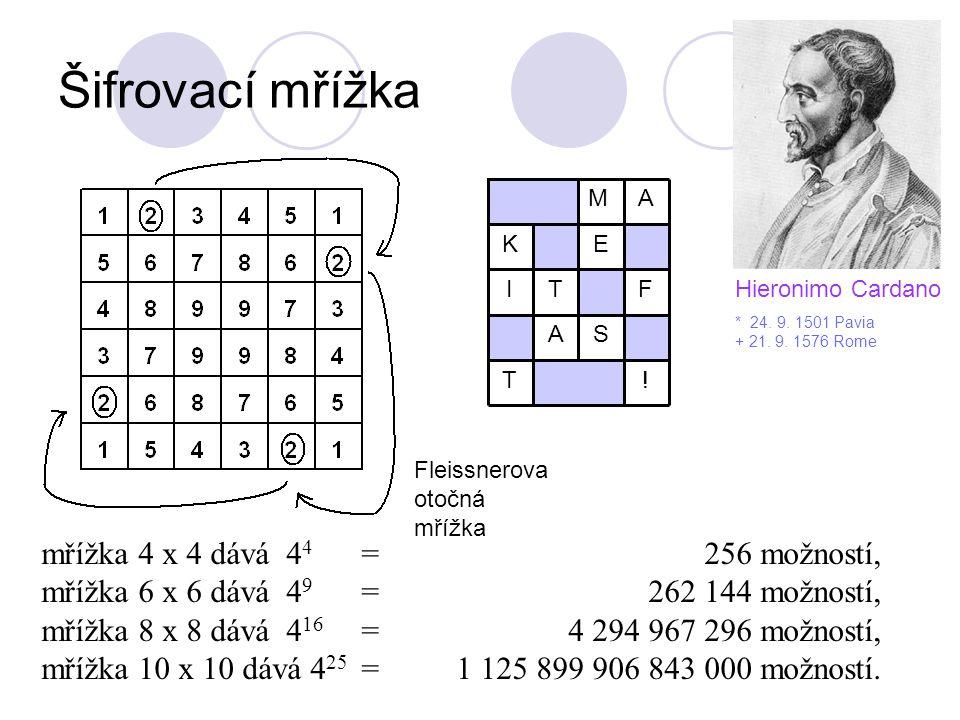 Šifrovací mřížka mřížka 4 x 4 dává 44 = 256 možností,