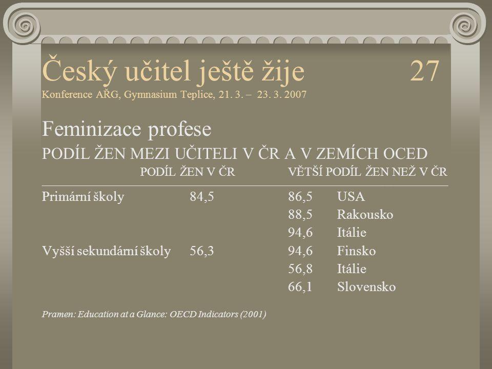Český učitel ještě žije 27 Konference AŘG, Gymnasium Teplice, 21. 3