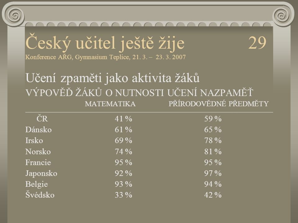 Český učitel ještě žije 29 Konference AŘG, Gymnasium Teplice, 21. 3