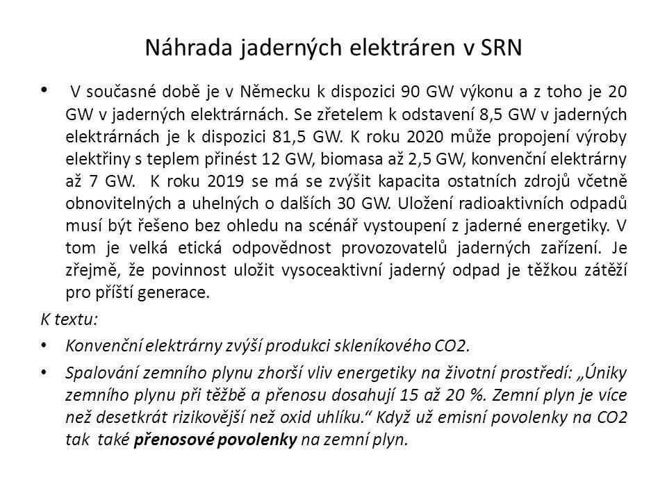 Náhrada jaderných elektráren v SRN