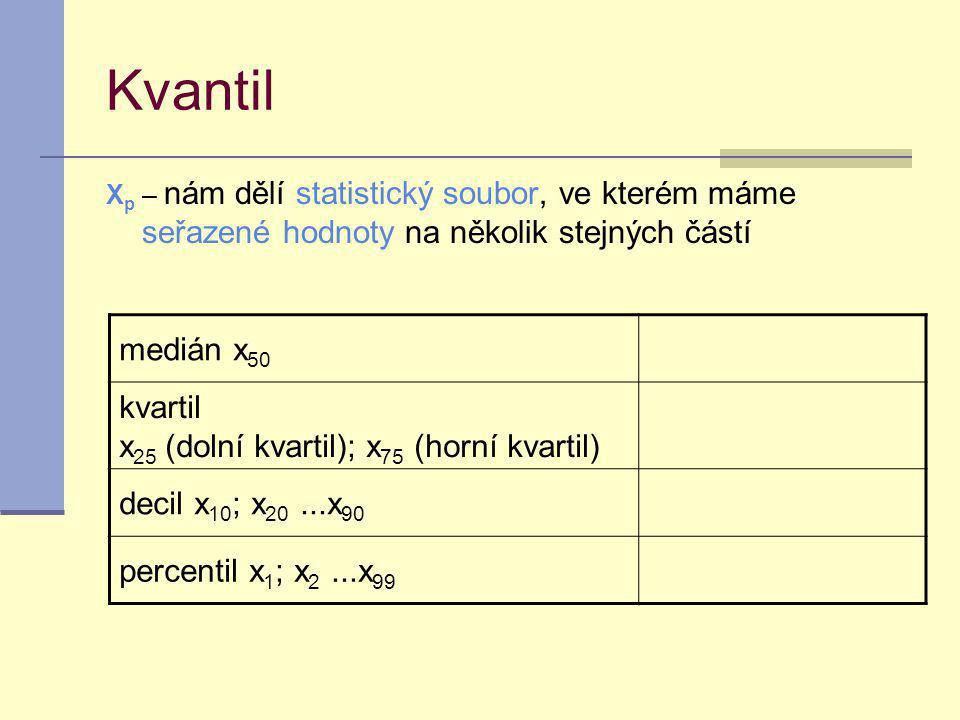 Kvantil medián x50 kvartil x25 (dolní kvartil); x75 (horní kvartil)