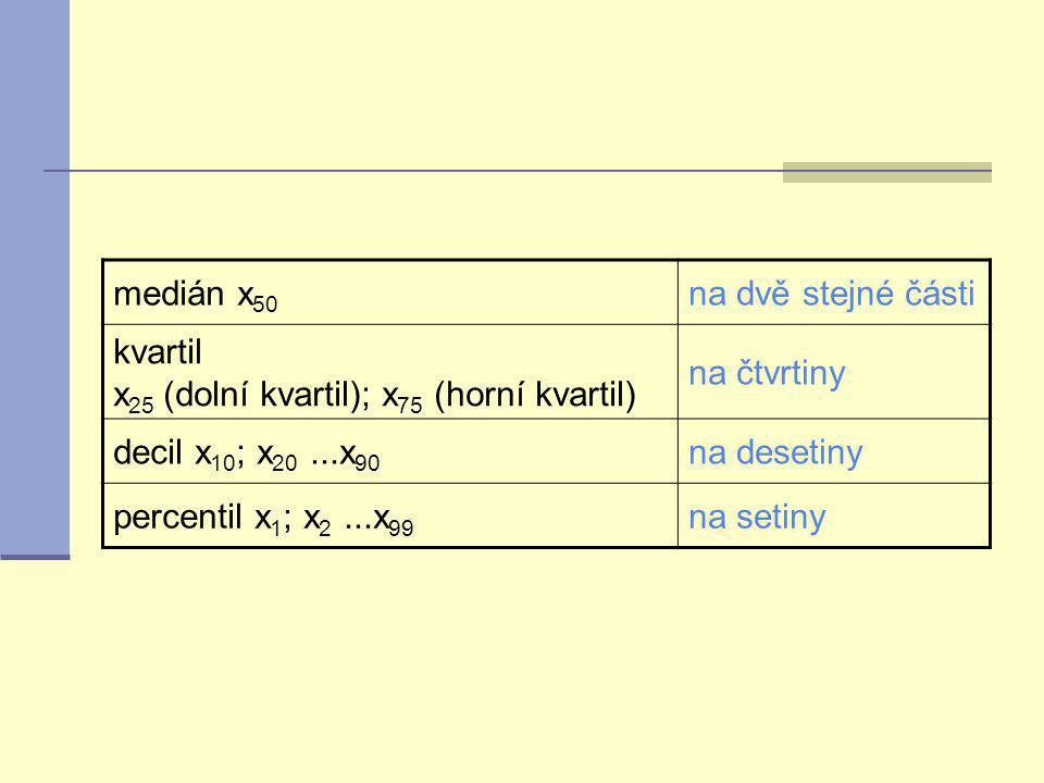 medián x50 na dvě stejné části. kvartil x25 (dolní kvartil); x75 (horní kvartil) na čtvrtiny. decil x10; x20 ...x90.