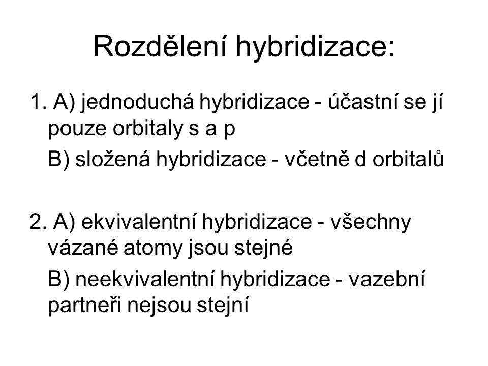 Rozdělení hybridizace: