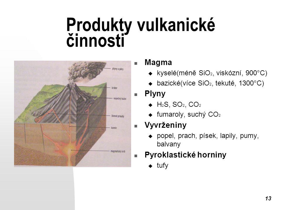 Produkty vulkanické činnosti