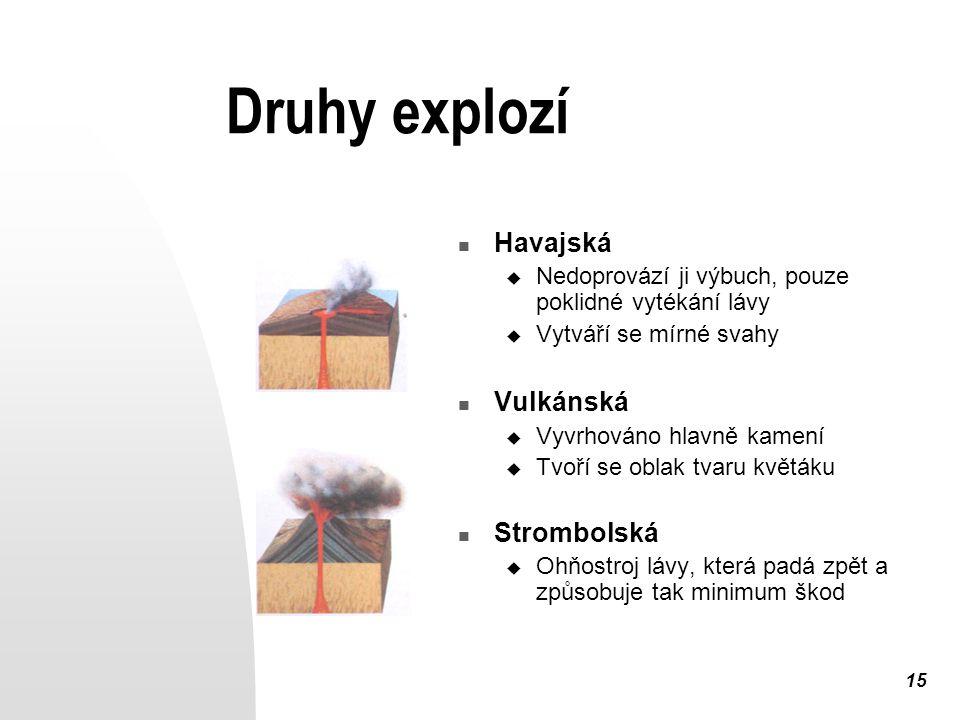 Druhy explozí Havajská Vulkánská Strombolská