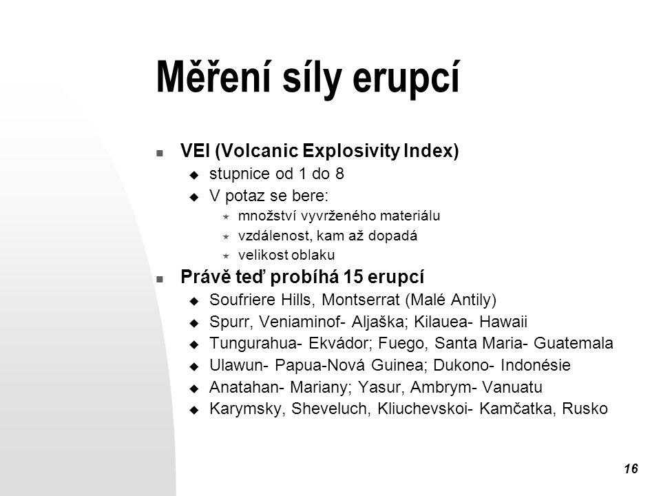 Měření síly erupcí VEI (Volcanic Explosivity Index)