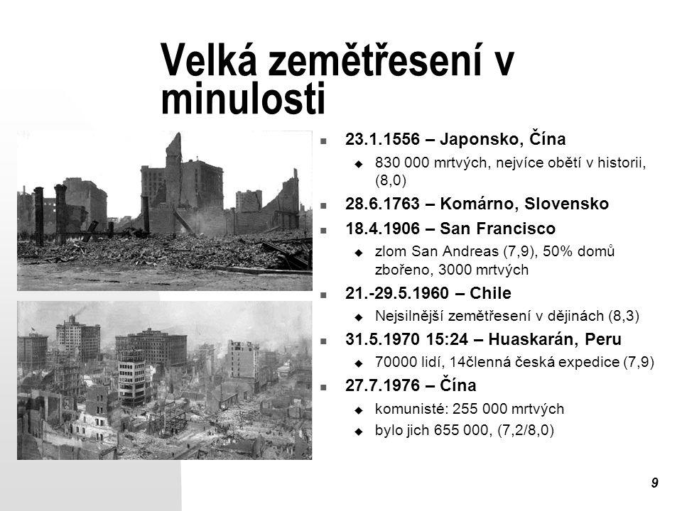 Velká zemětřesení v minulosti