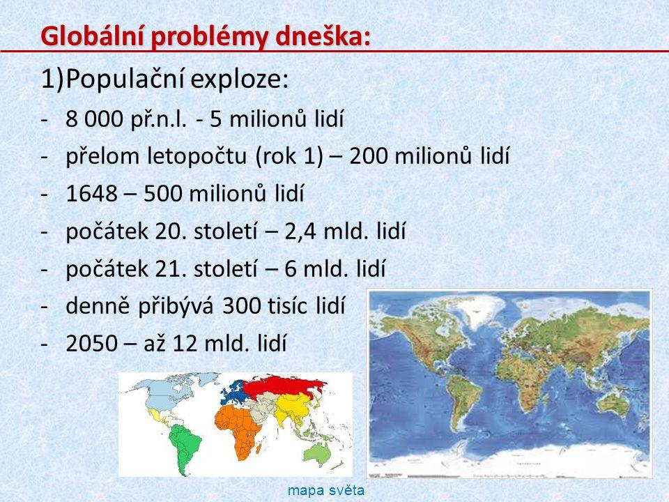 Globální problémy dneška: Populační exploze: