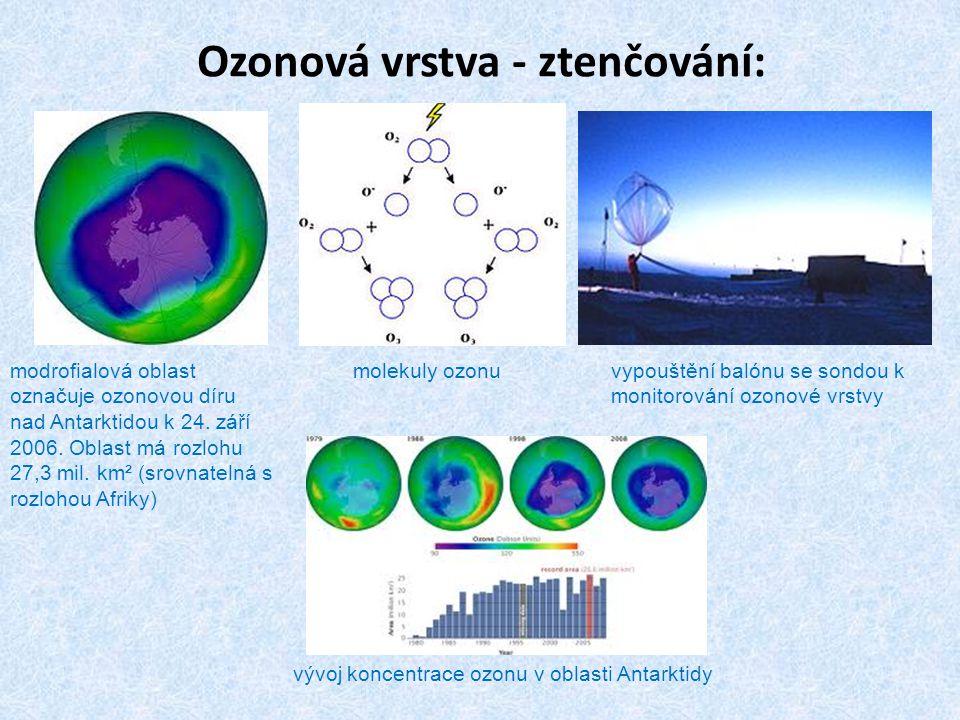 Ozonová vrstva - ztenčování: