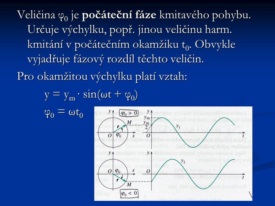 Veličina φ0 je počáteční fáze kmitavého pohybu. Určuje výchylku, popř