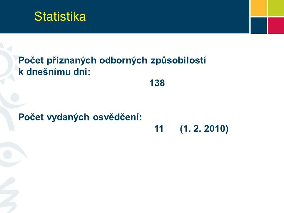 Statistika Počet přiznaných odborných způsobilostí k dnešnímu dni: 138