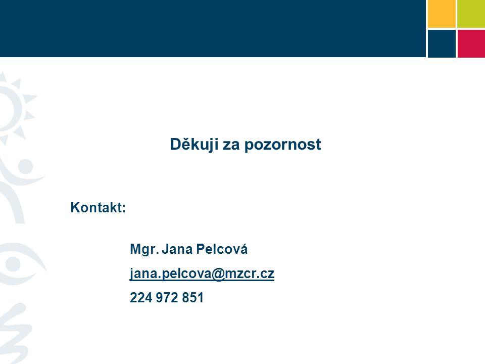 Děkuji za pozornost Kontakt: Mgr. Jana Pelcová jana.pelcova@mzcr.cz
