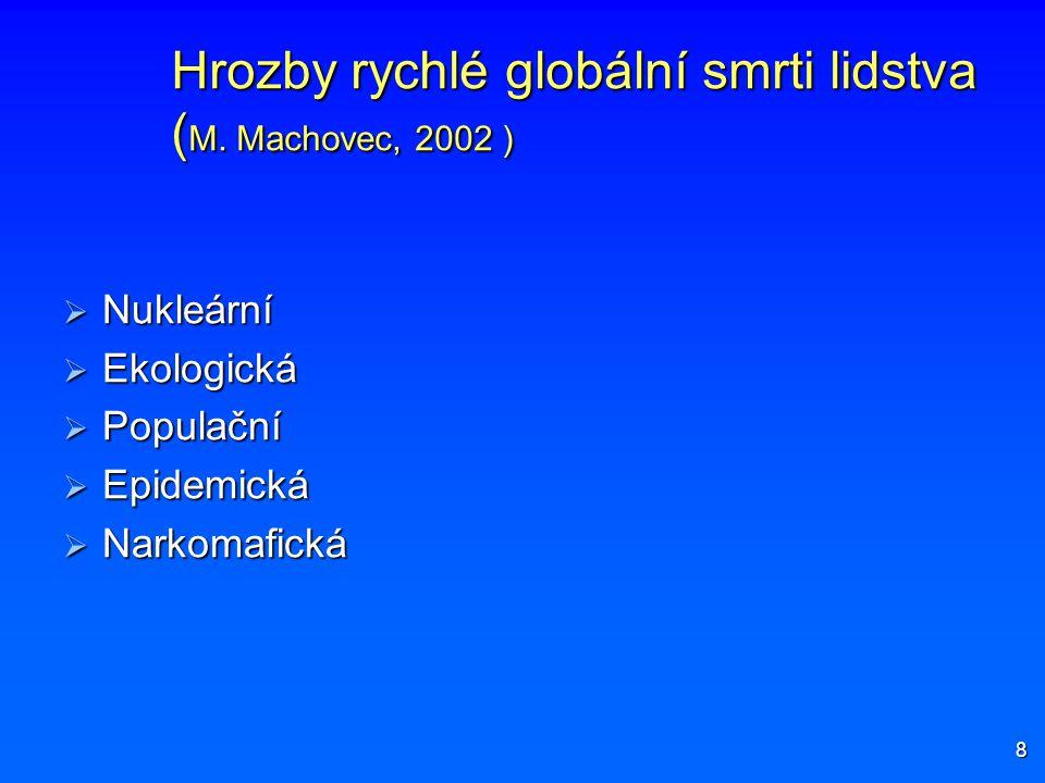 Hrozby rychlé globální smrti lidstva (M. Machovec, 2002 )