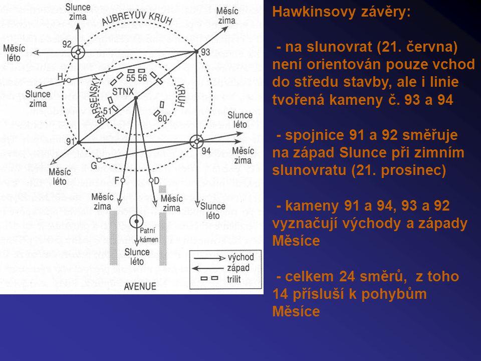 - Hawkinsovy závěry: - na slunovrat (21. června) není orientován pouze vchod do středu stavby, ale i linie tvořená kameny č. 93 a 94.
