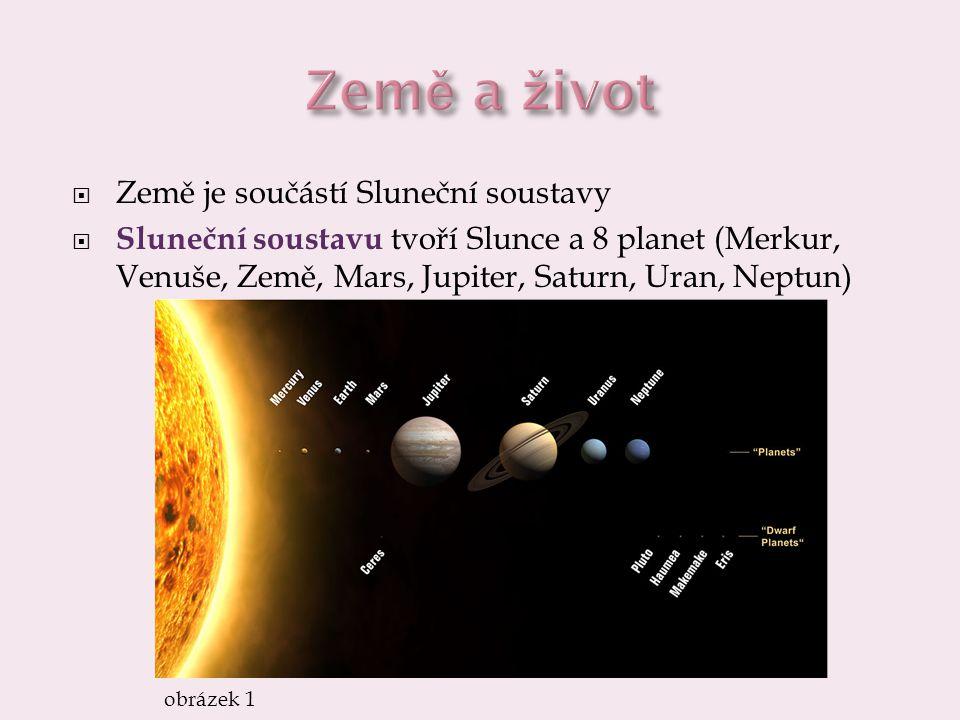 Země a život Země je součástí Sluneční soustavy