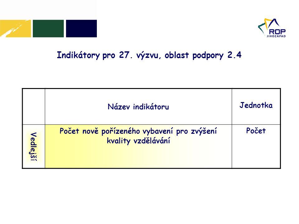 Indikátory pro 27. výzvu, oblast podpory 2.4