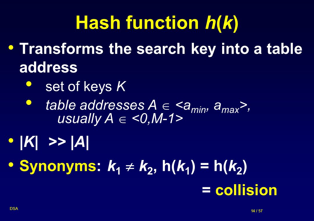 Hash function h(k) Transforms the search key into a table address