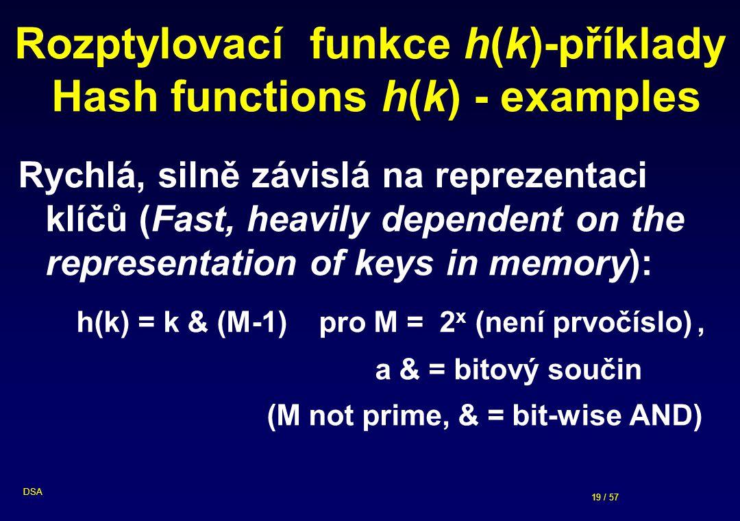 Rozptylovací funkce h(k)-příklady Hash functions h(k) - examples