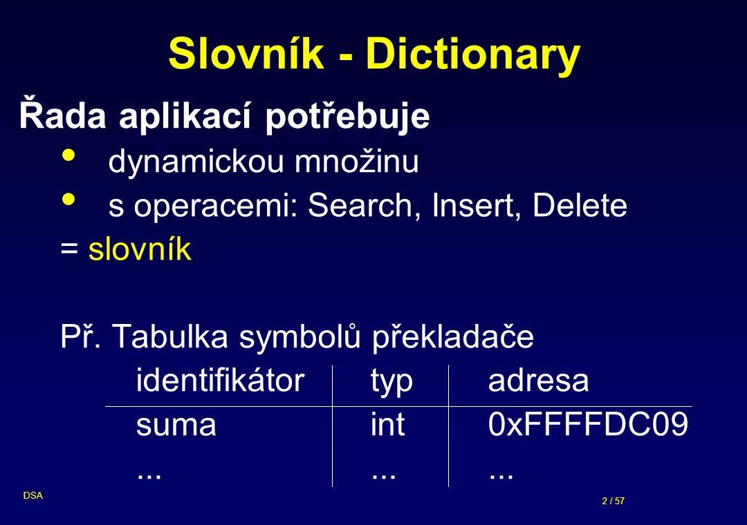 Slovník - Dictionary Řada aplikací potřebuje dynamickou množinu
