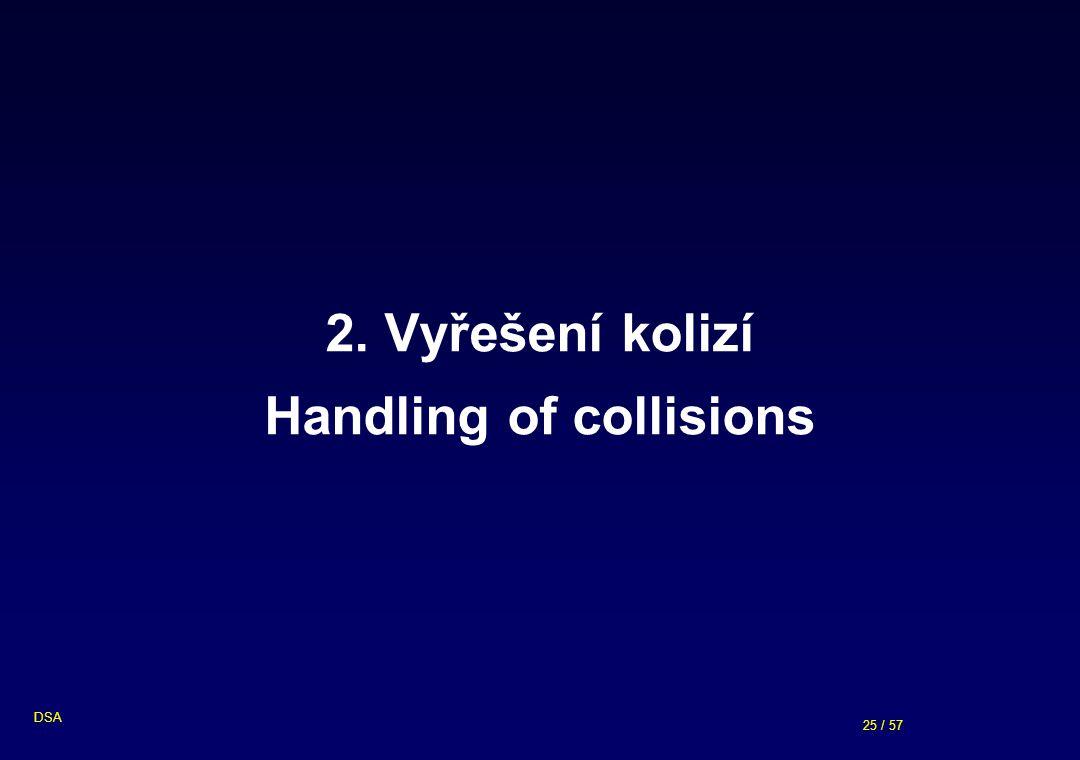 2. Vyřešení kolizí Handling of collisions