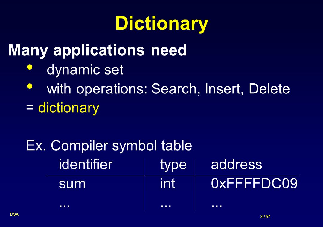 Dictionary Many applications need dynamic set