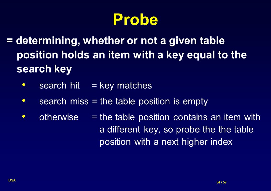 Probe = determining, whether or not a given table position holds an item with a key equal to the search key.