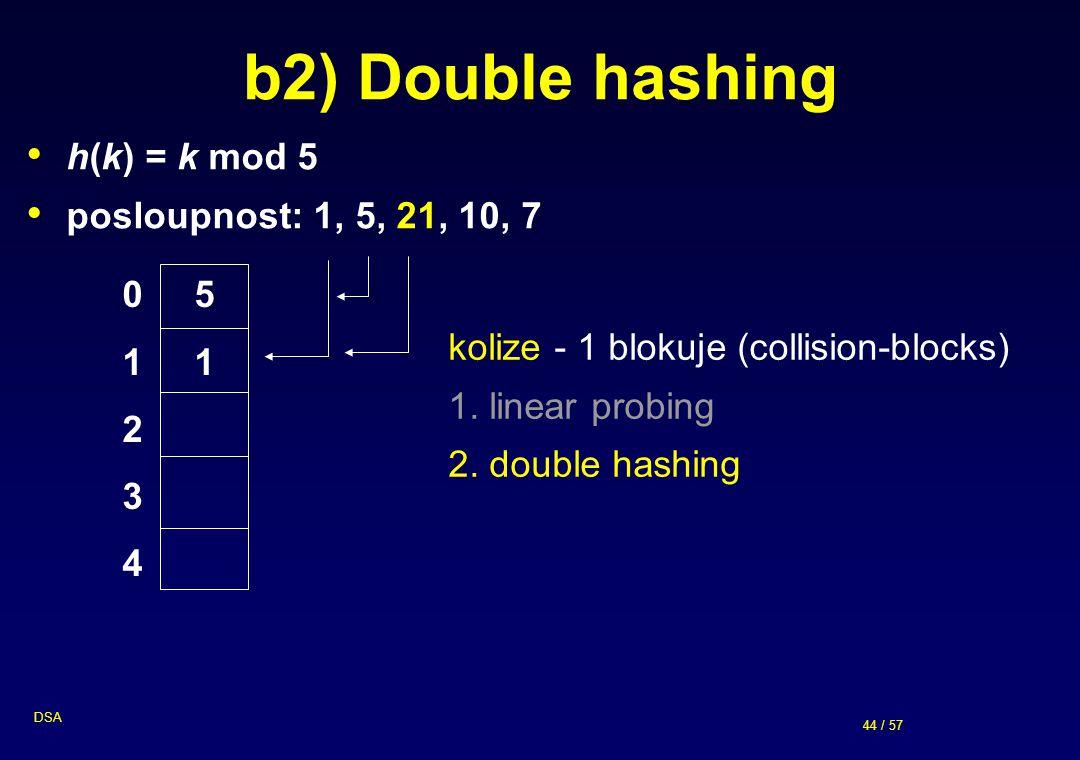 b2) Double hashing h(k) = k mod 5 posloupnost: 1, 5, 21, 10, 7 0 5 1 1