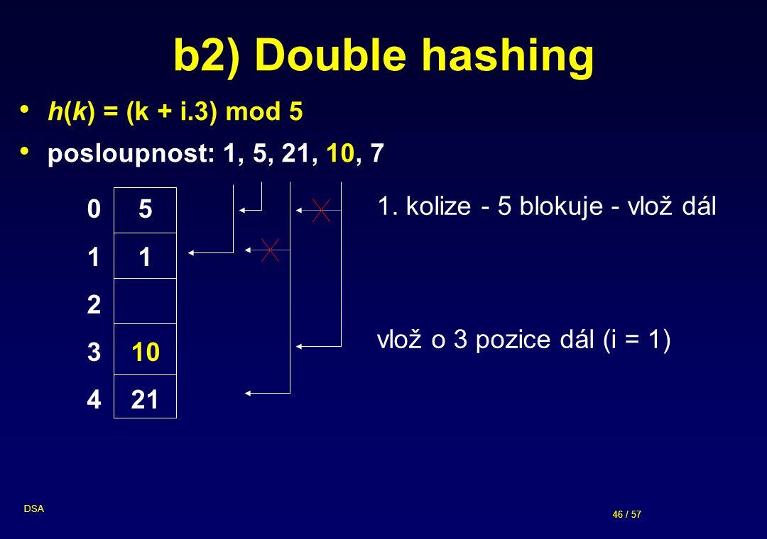b2) Double hashing h(k) = (k + i.3) mod 5 posloupnost: 1, 5, 21, 10, 7