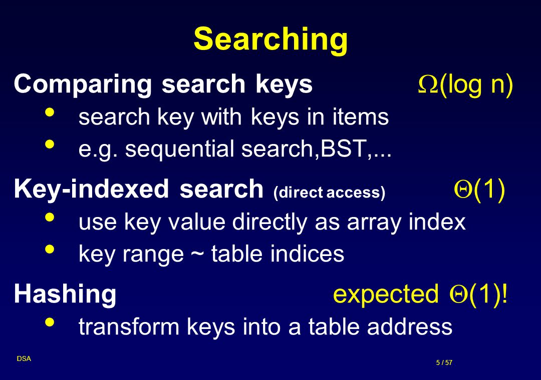 Searching Comparing search keys (log n)