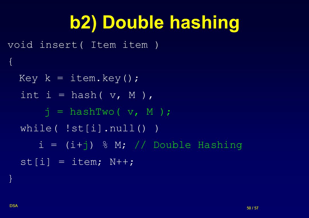 b2) Double hashing void insert( Item item ) { Key k = item.key();