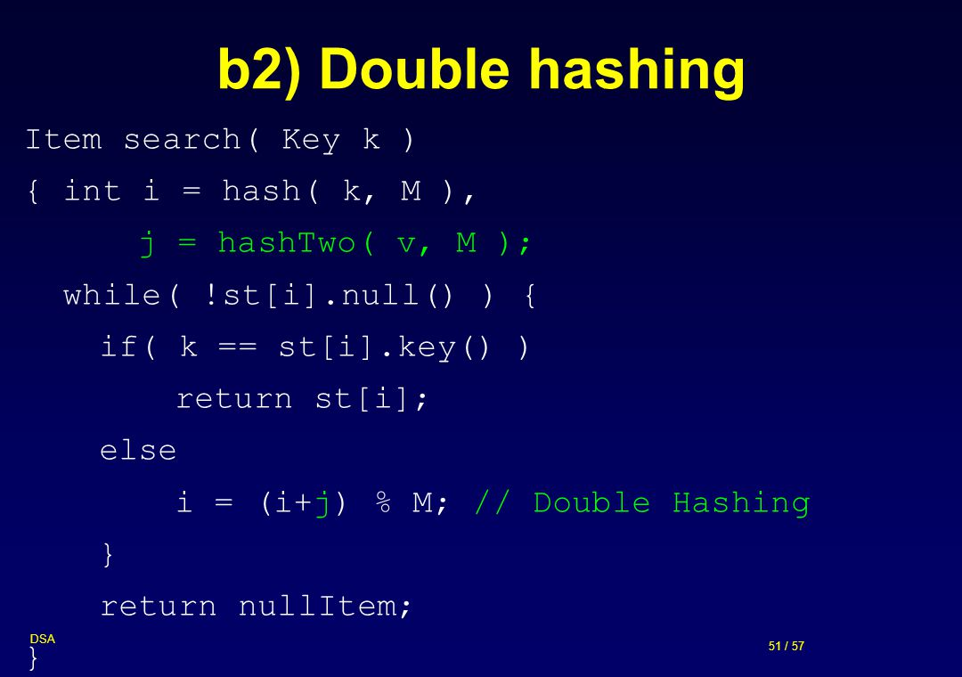 b2) Double hashing Item search( Key k ) { int i = hash( k, M ),