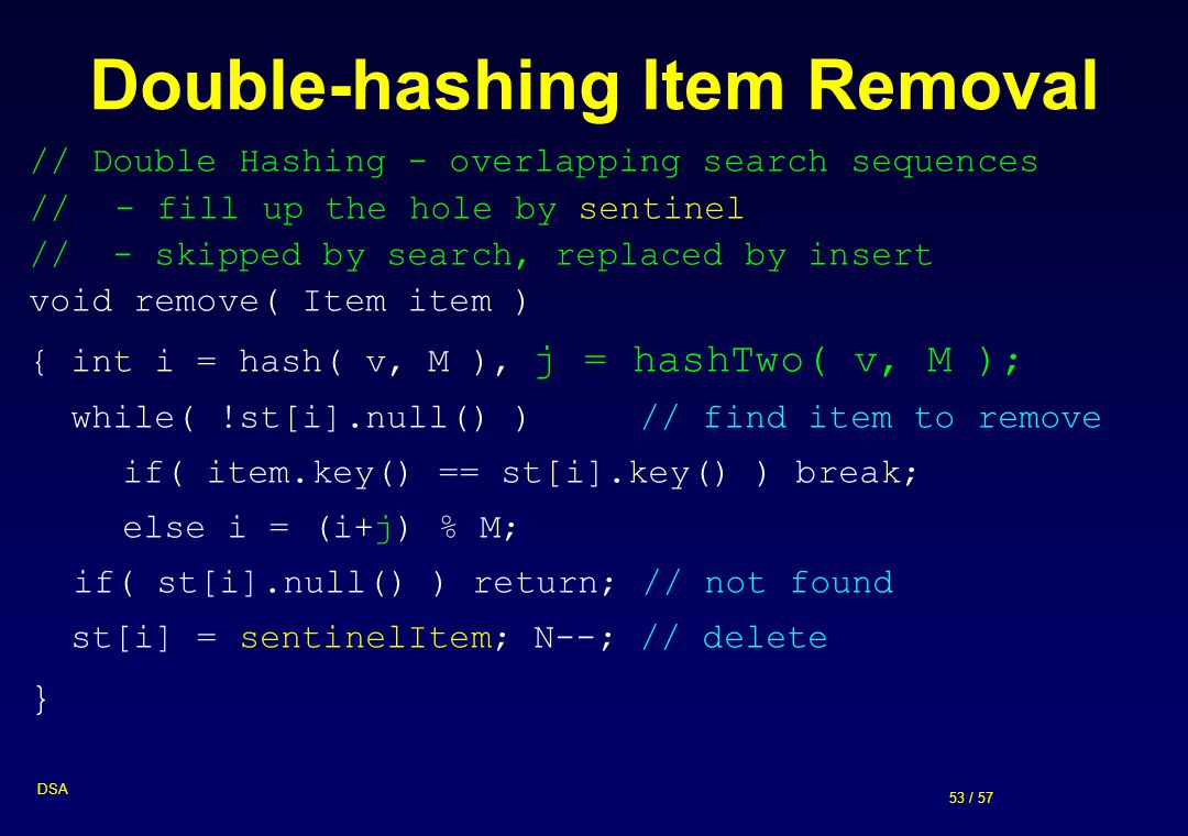 Double-hashing Item Removal