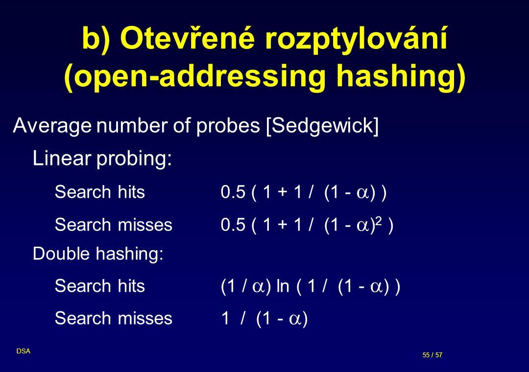 b) Otevřené rozptylování (open-addressing hashing)