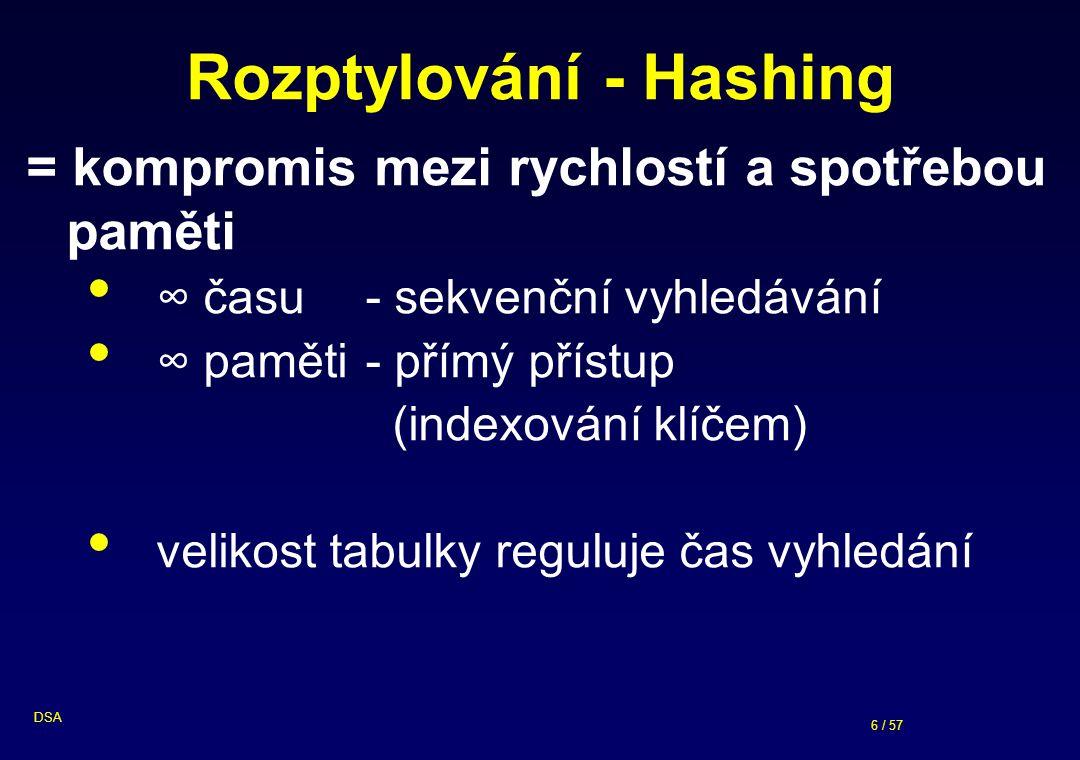 Rozptylování - Hashing