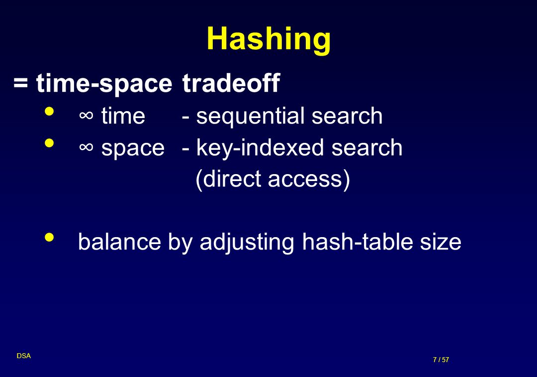 Hashing = time-space tradeoff ∞ time - sequential search