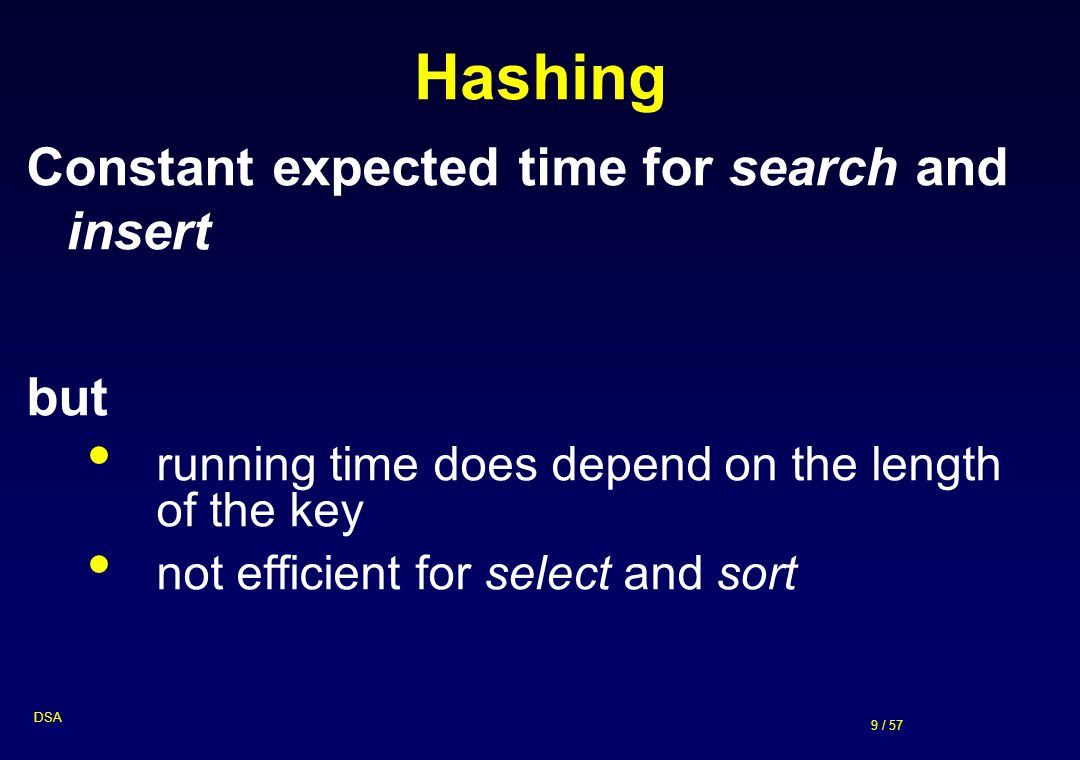 Hashing Constant expected time for search and insert but