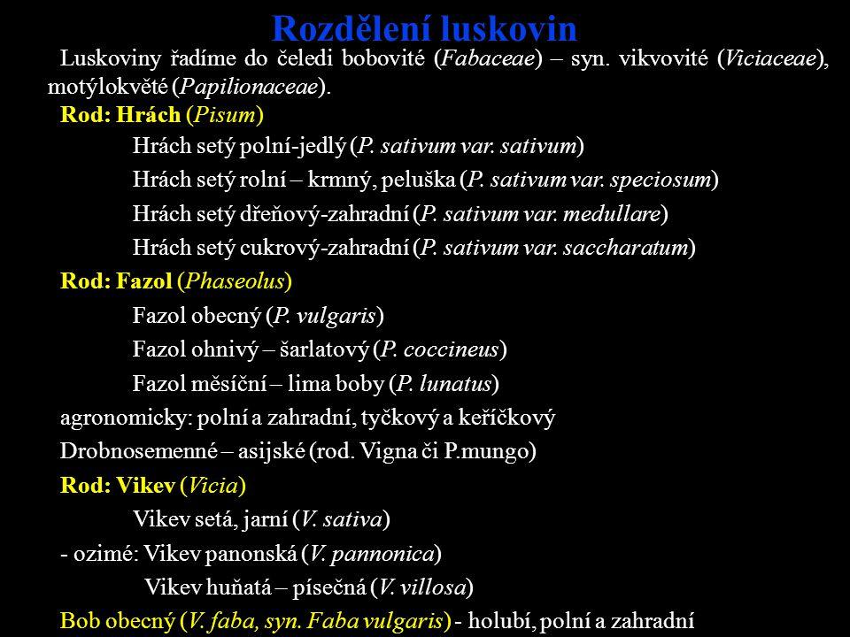 Rozdělení luskovin Luskoviny řadíme do čeledi bobovité (Fabaceae) – syn. vikvovité (Viciaceae), motýlokvěté (Papilionaceae).