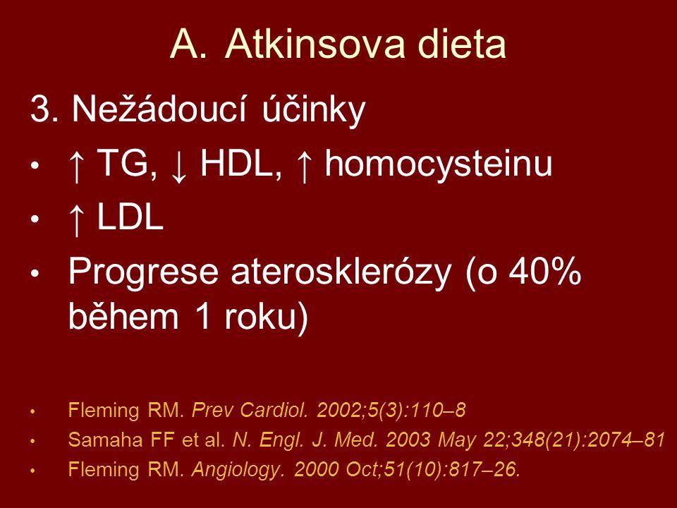 Atkinsova dieta 3. Nežádoucí účinky ↑ TG, ↓ HDL, ↑ homocysteinu ↑ LDL