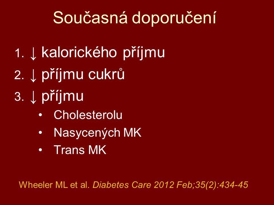 Současná doporučení ↓ kalorického příjmu ↓ příjmu cukrů ↓ příjmu