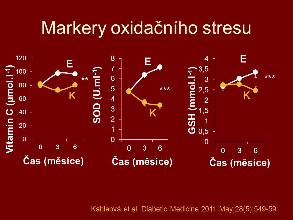 Markery oxidačního stresu