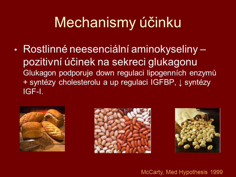 Mechanismy účinku