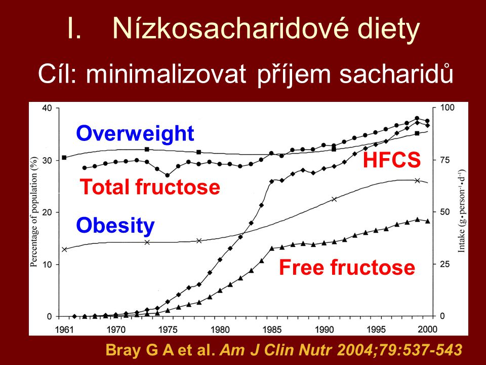 Nízkosacharidové diety